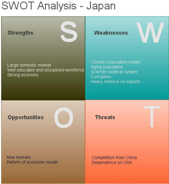 swot analysis of usa today We will write a custom essay sample on swot analysis t-mobile specifically for  swot analysis of cruise product in hong kong usa today swot analysis.